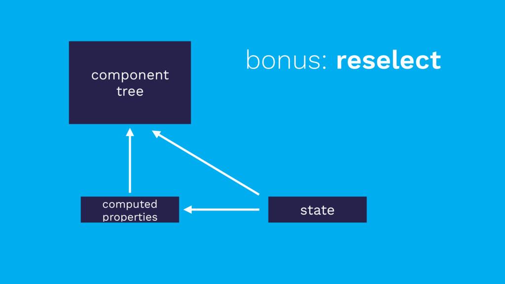 state component tree computed properties bonus:...