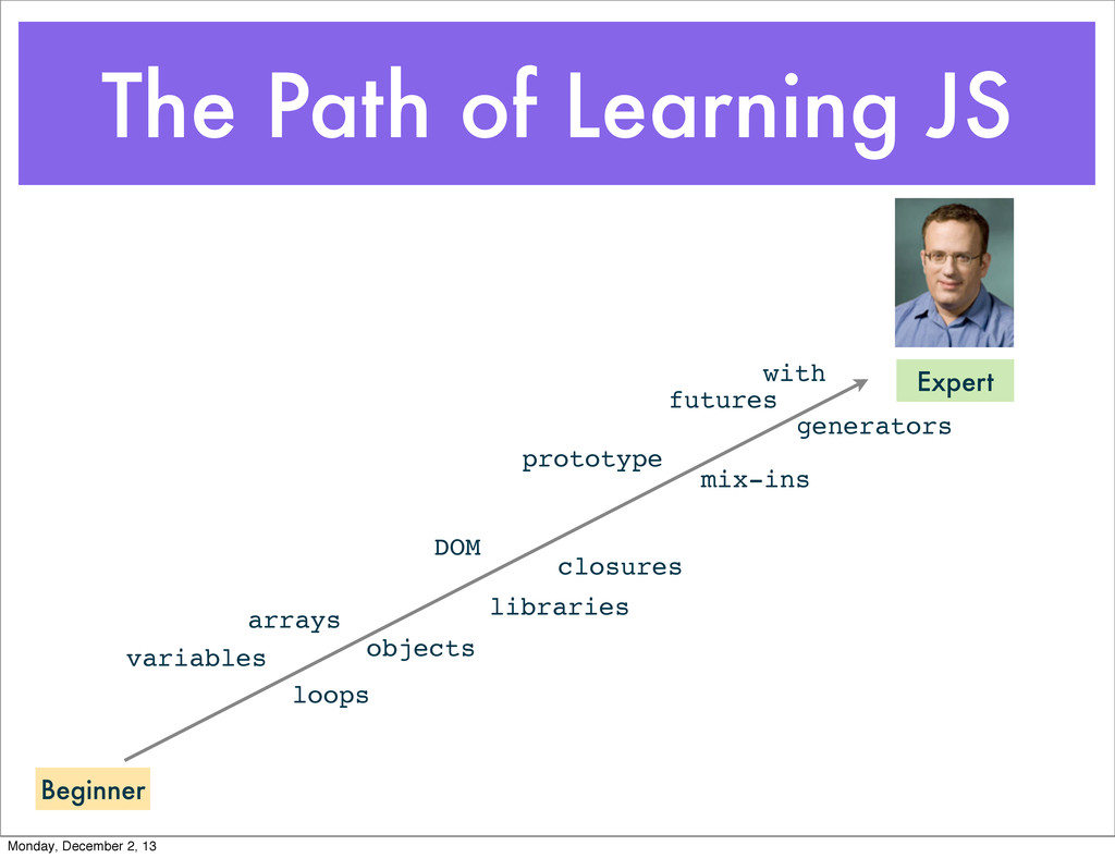 The Path of Learning JS variables loops arrays ...