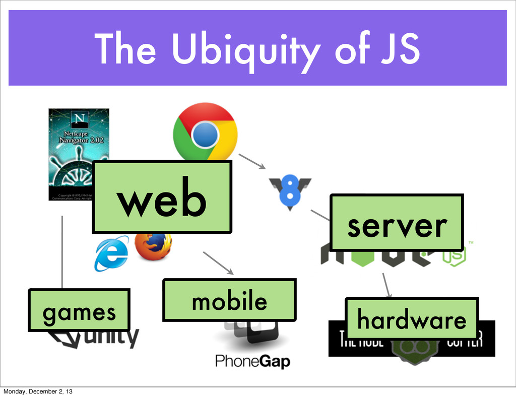 The Ubiquity of JS web server hardware mobile g...