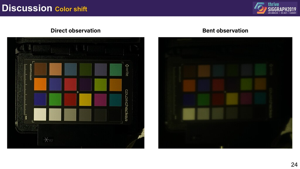 Discussion Color shift 24 Direct observation Be...
