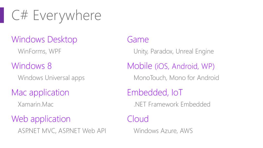 C# Everywhere Windows Desktop WinForms, WPF Win...
