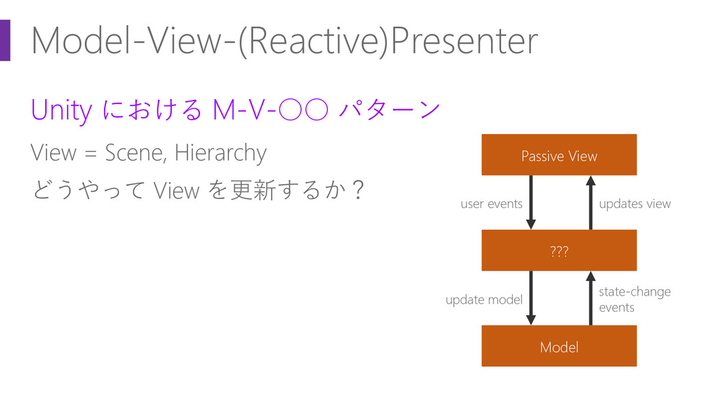 Model-View-(Reactive)Presenter Unity における M-V-○...