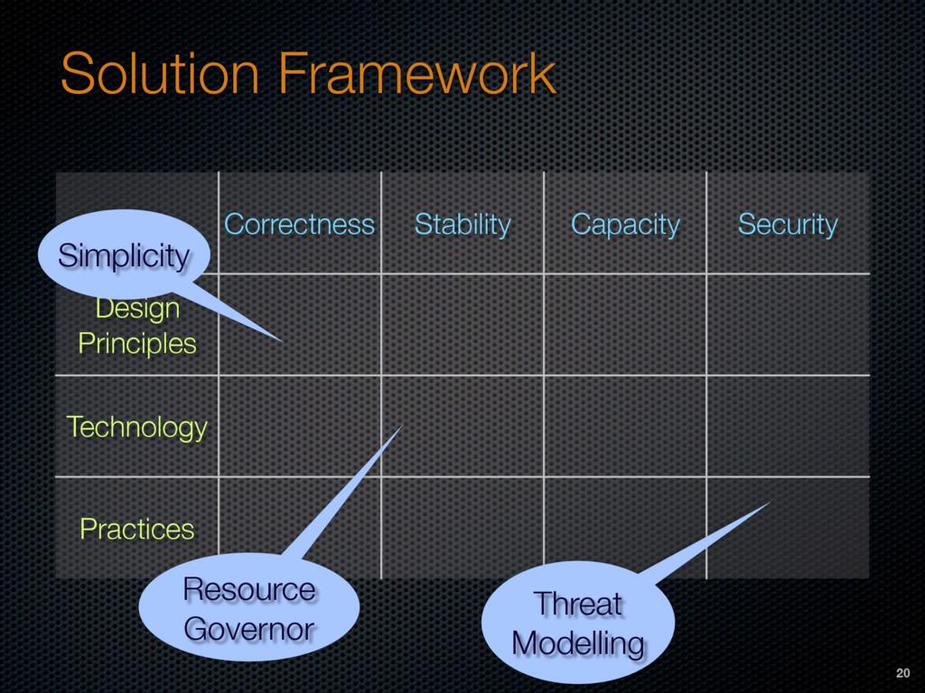 Solution Framework Correctness Stability Capaci...