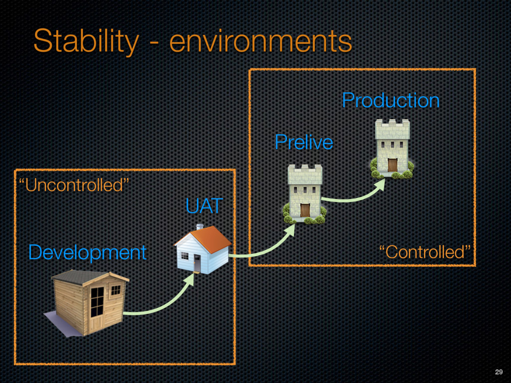 """""""Controlled"""" """"Uncontrolled"""" Stability - environ..."""