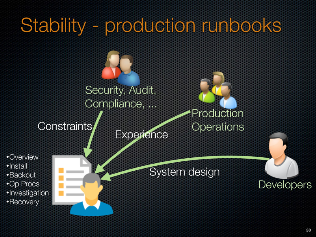 Stability - production runbooks Security, Audit...