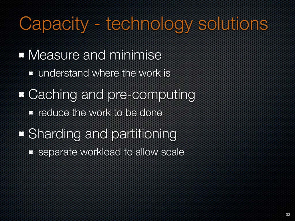 Capacity - technology solutions Measure and min...
