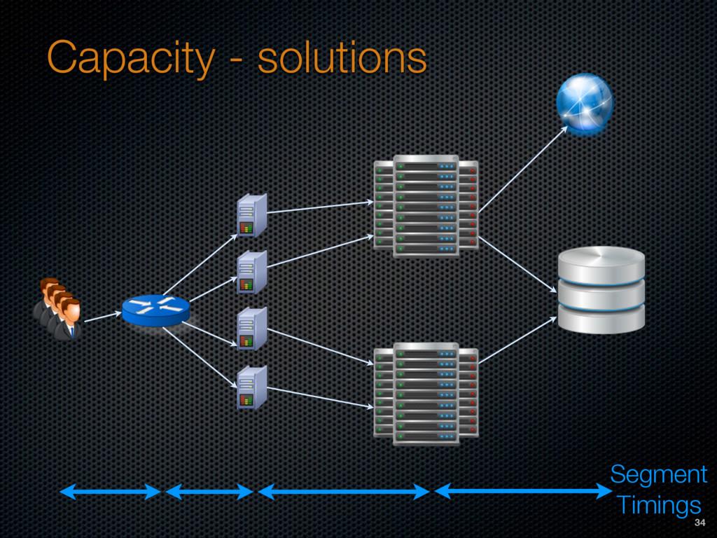 Capacity - solutions Segment Timings 34