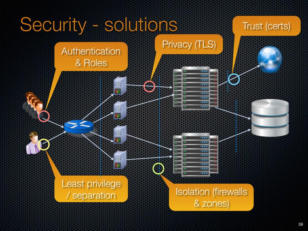 Security - solutions Authentication & Roles Lea...