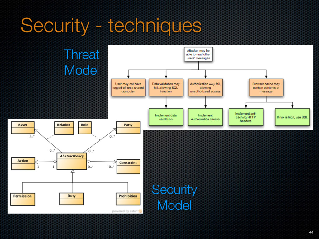 Security - techniques Security Model Threat Mo...