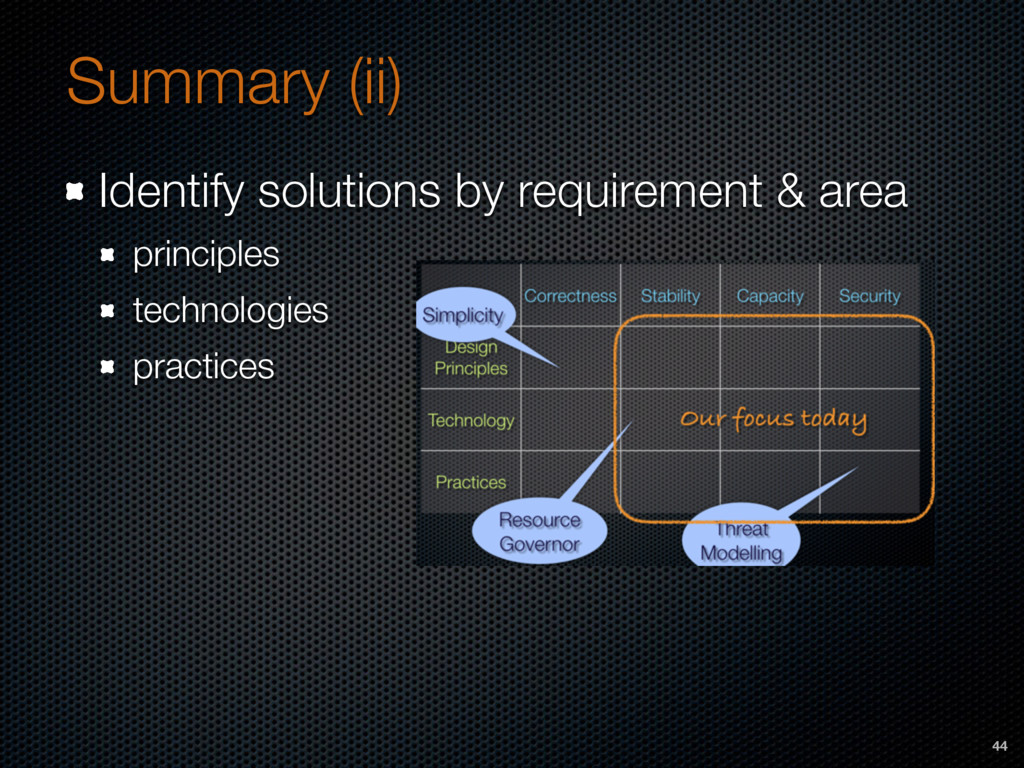 Summary (ii) Identify solutions by requirement ...