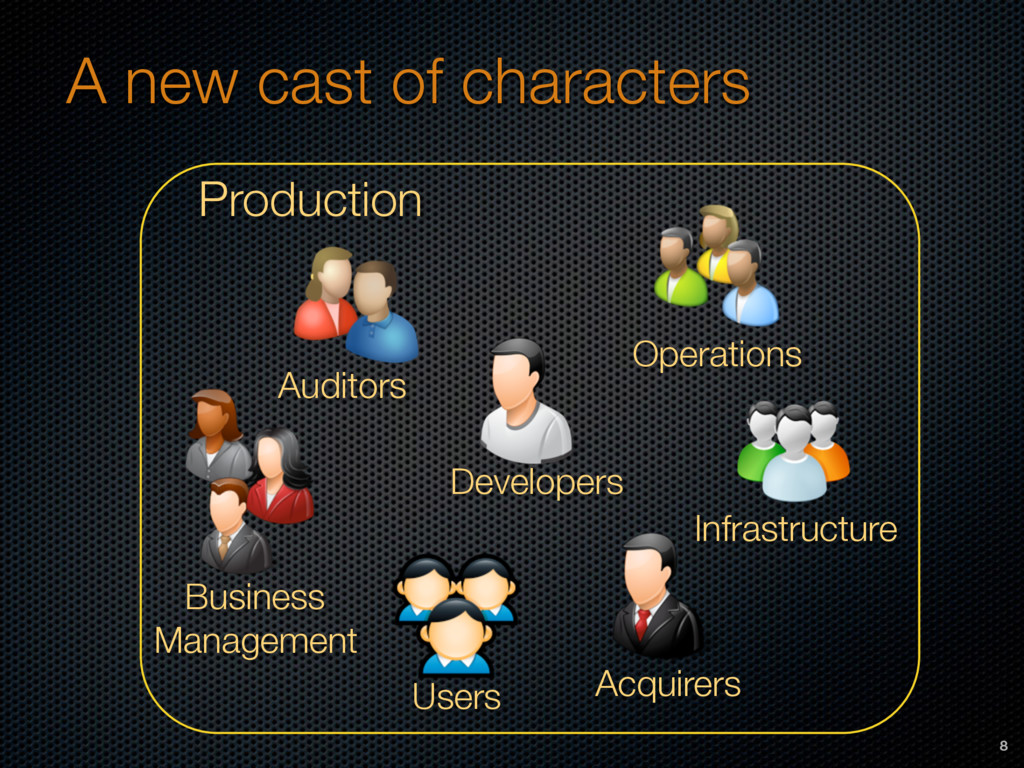 A new cast of characters 8 Production Users Dev...