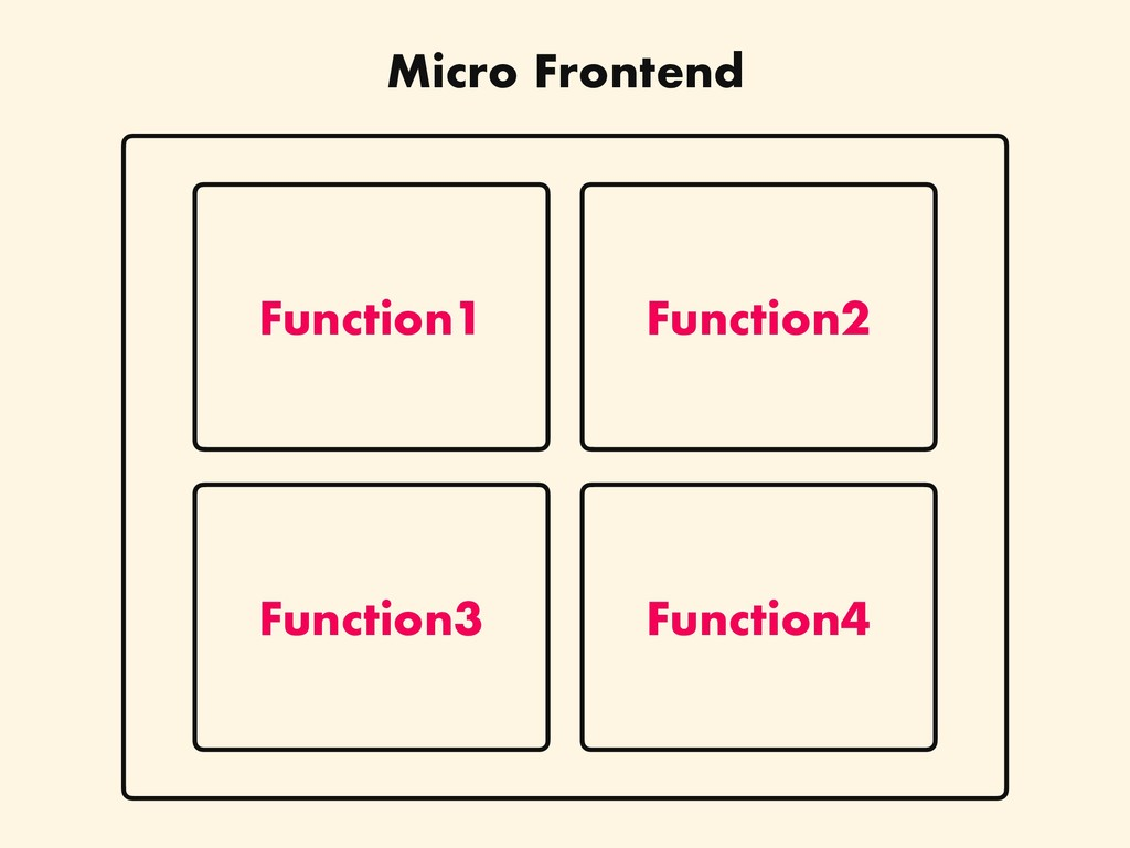 Function1 Micro Frontend Function2 Function4 Fu...