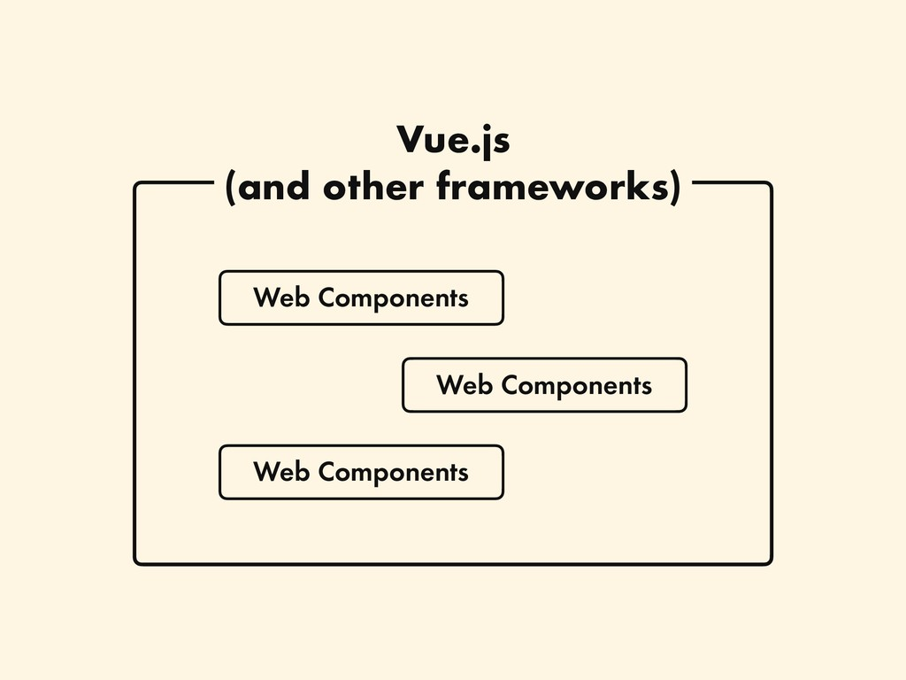 Web Components Vue.js (and other frameworks) We...