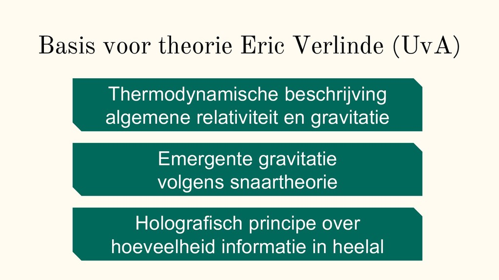 Basis voor theorie Eric Verlinde (UvA) Thermody...