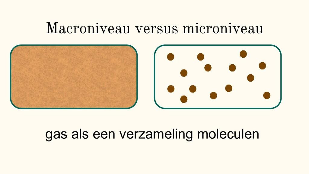 Macroniveau versus microniveau gas als een verz...