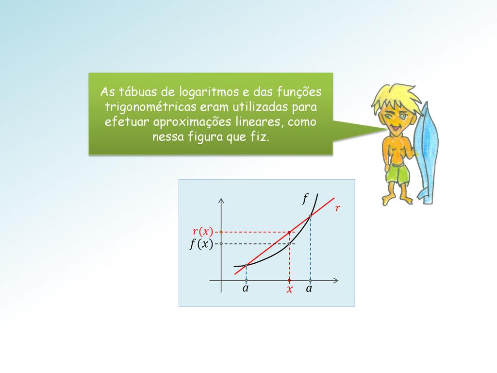 As tábuas de logaritmos e das funções trigonomé...