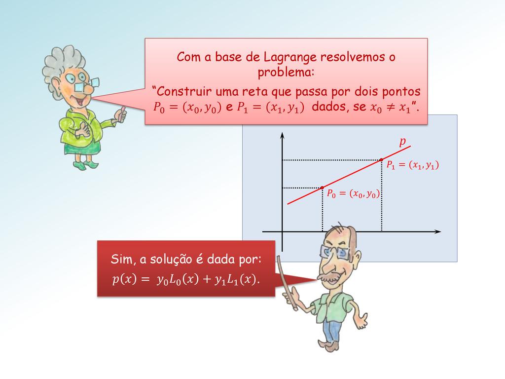 1 = (1 , 1 ) 0 = (0 , 0 ) p Com a base de Lagra...