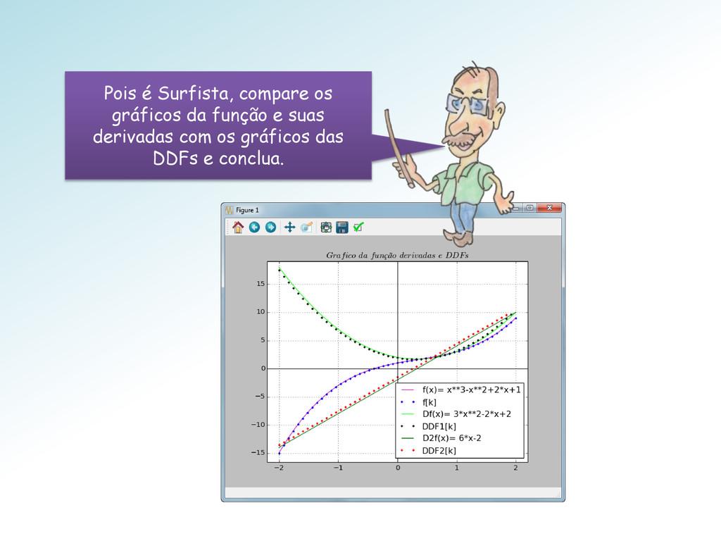 Pois é Surfista, compare os gráficos da função ...
