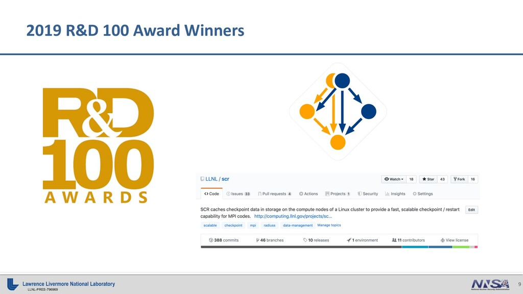 9 LLNL-PRES-796969 2019 R&D 100 Award Winners