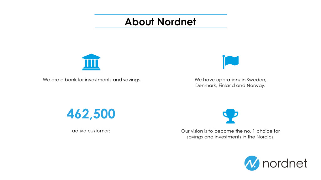 active customers 462,500 About Nordnet We are a...