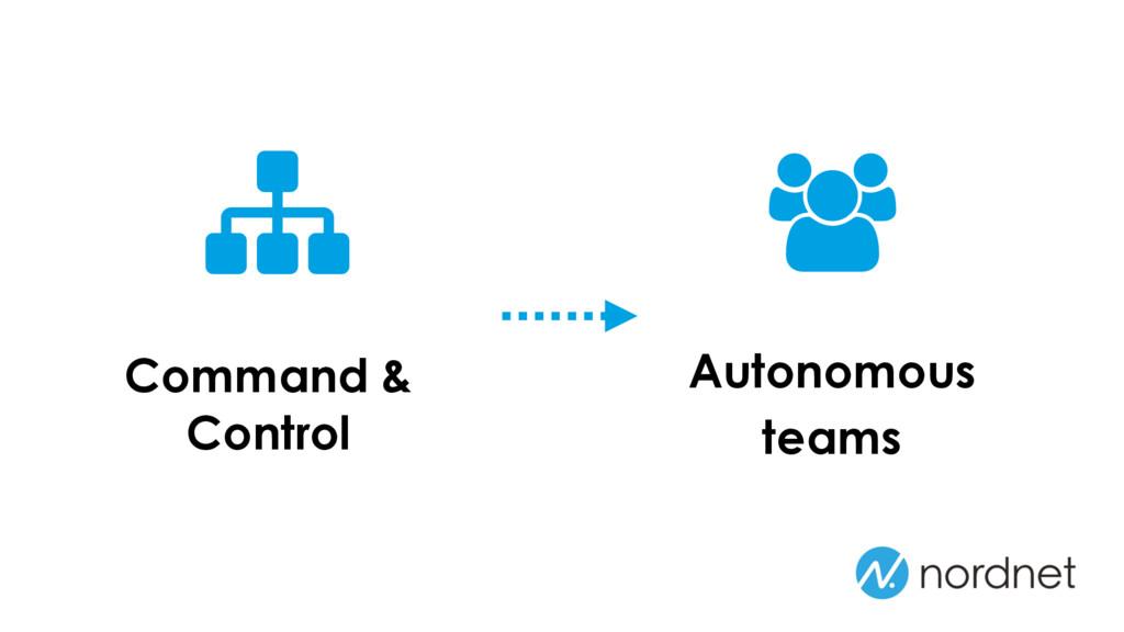 Autonomous teams Command & Control