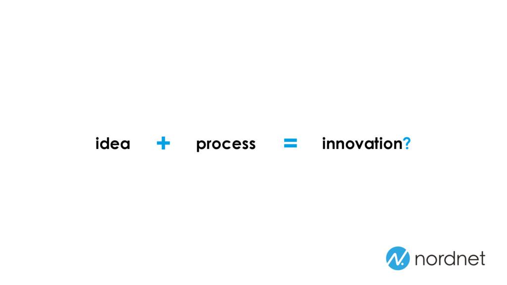 = idea process + innovation?