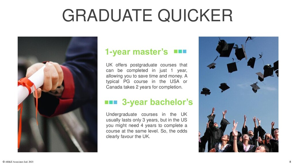 GRADUATE QUICKER 1-year master's UK offers post...