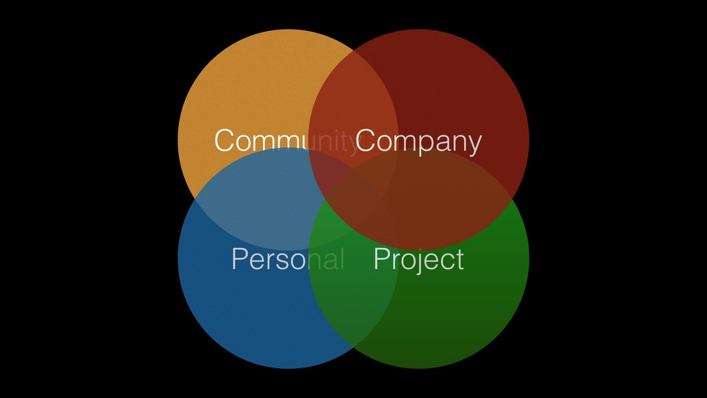 Community Personal Project Company