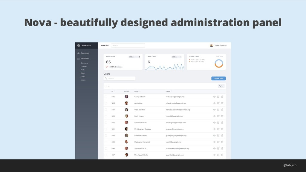 Nova - beautifully designed administration pane...