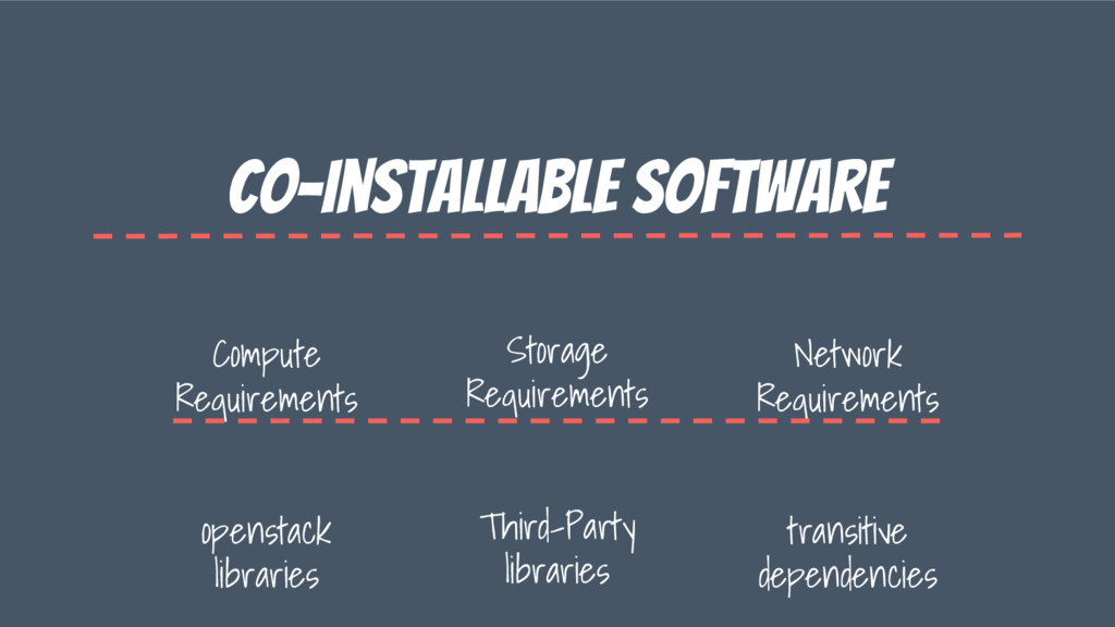 Co-Installable software Compute Requirements St...