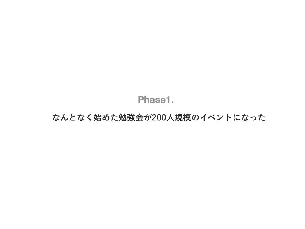 ͳΜͱͳ͘Ίͨษڧձ͕ਓنͷΠϕϯτʹͳͬͨ Phase1.