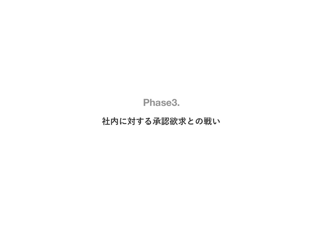 ࣾʹର͢Δঝཉٻͱͷઓ͍ Phase3.