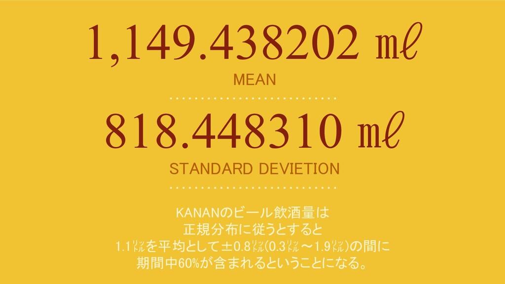 MEAN 1,149.438202 ㎖ STANDARD DEVIETION 818.44...