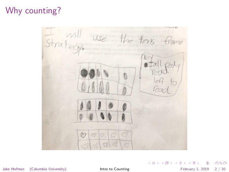 Why counting? Jake Hofman (Columbia University)...