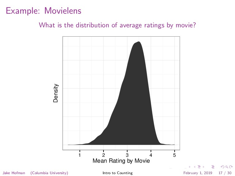 Example: Movielens What is the distribution of ...
