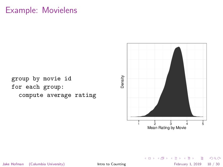 Example: Movielens group by movie id for each g...