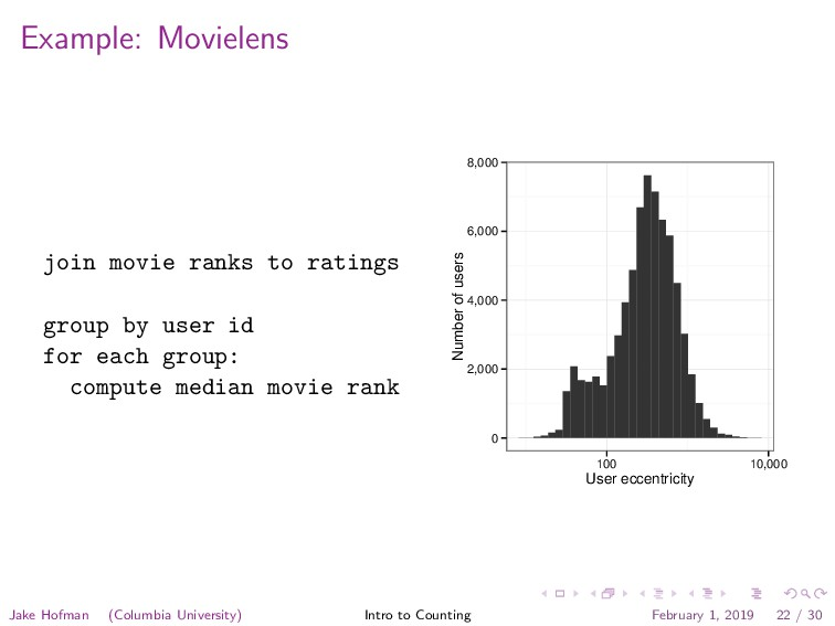 Example: Movielens join movie ranks to ratings ...