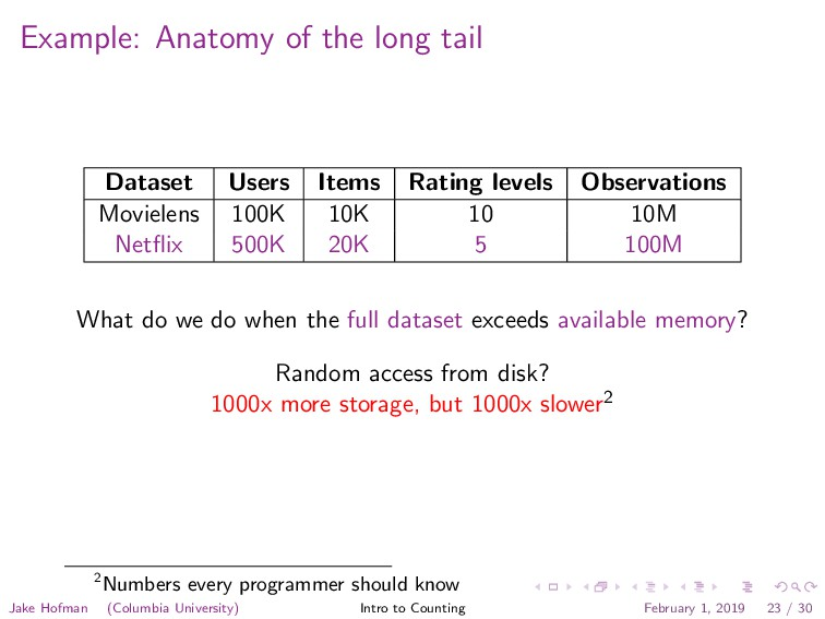Example: Anatomy of the long tail Dataset Users...