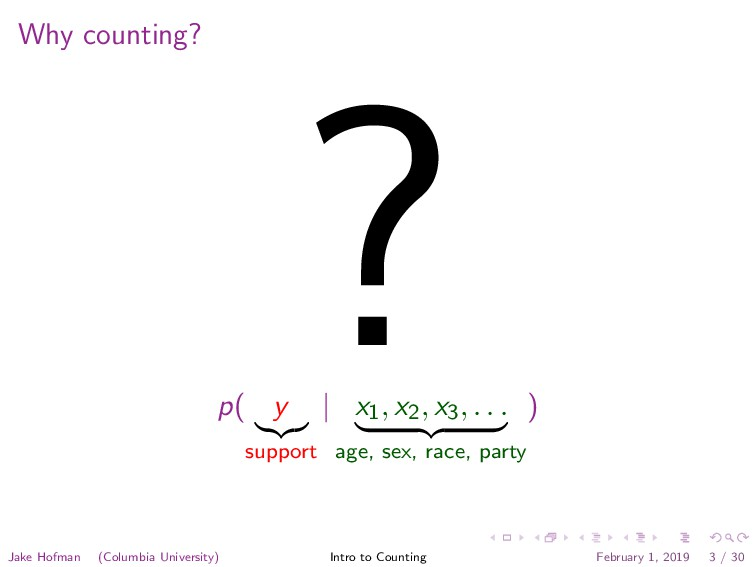 Why counting? ? p( y support | x1, x2, x3, . . ...