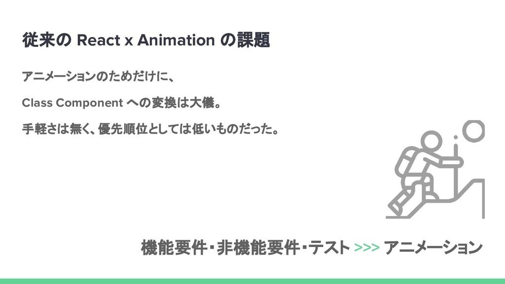 従来の React x Animation の課題 アニメーションのためだけに、 Class ...