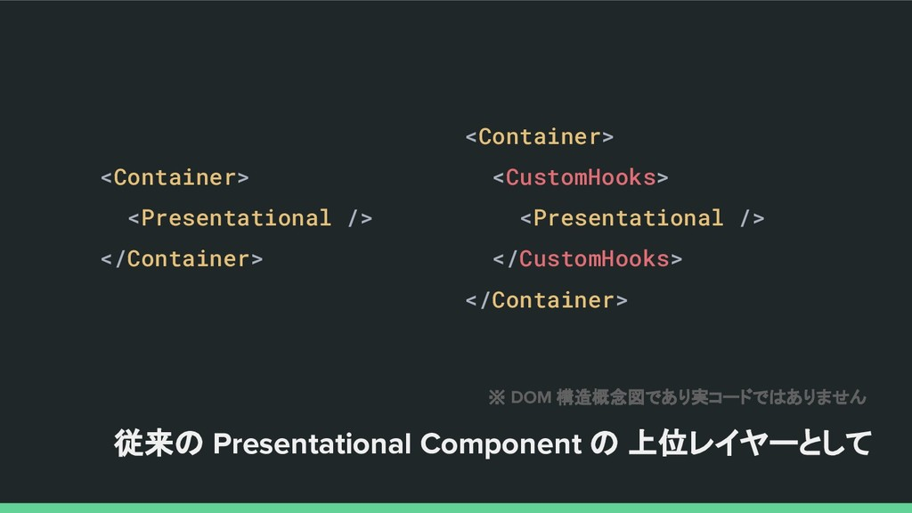 <Container> <Presentational /> </Container> <Co...