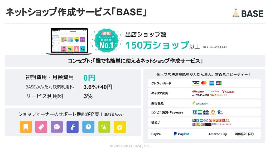 © 2012-2019 BASE, Inc. © 2012-2021 BASE, Inc. 出...