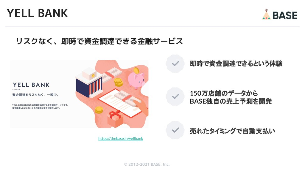 © 2012-2019 BASE, Inc. © 2012-2021 BASE, Inc. 5...