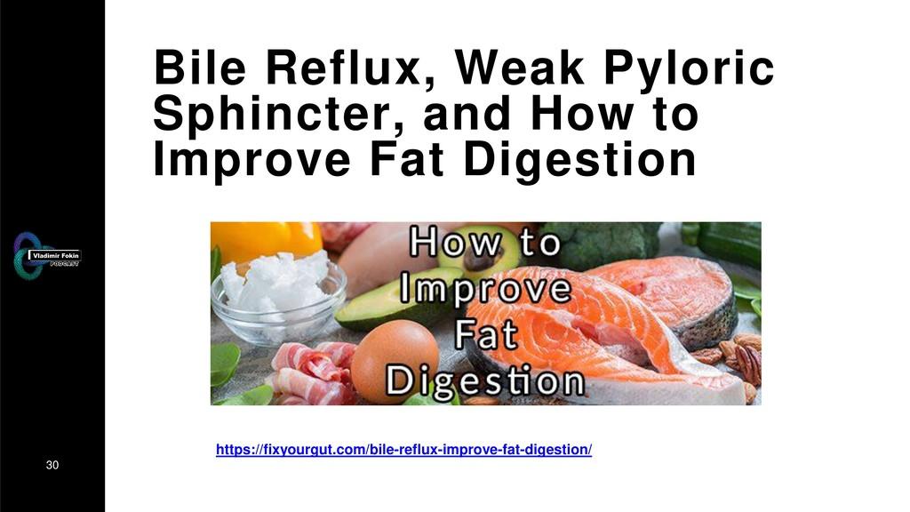 30 Bile Reflux, Weak Pyloric Sphincter, and How...