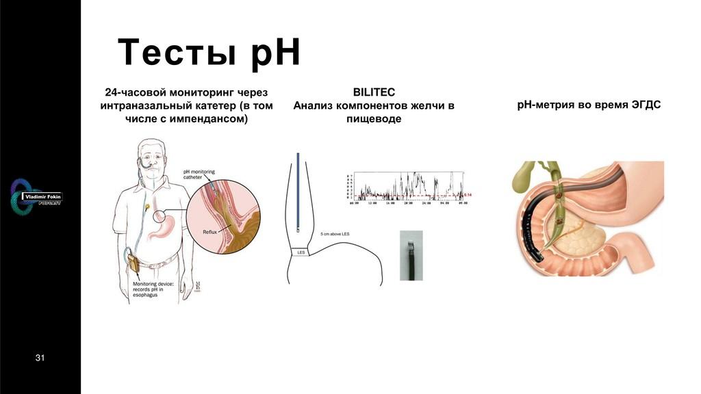31 Тесты pH 24-часовой мониторинг через интрана...