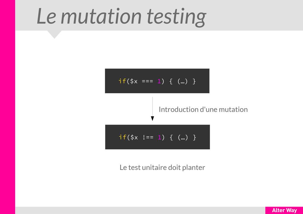 Le mutation testing Introduction d'une mutation...