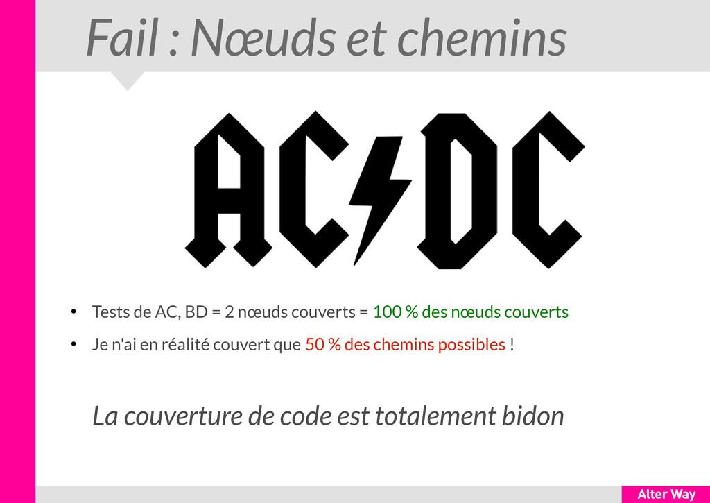 Fail : Nœuds et chemins ● Tests de AC, BD = 2 n...