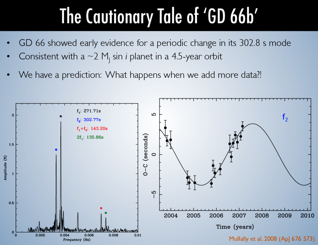 • GD 66 showed early evidence for a periodic c...