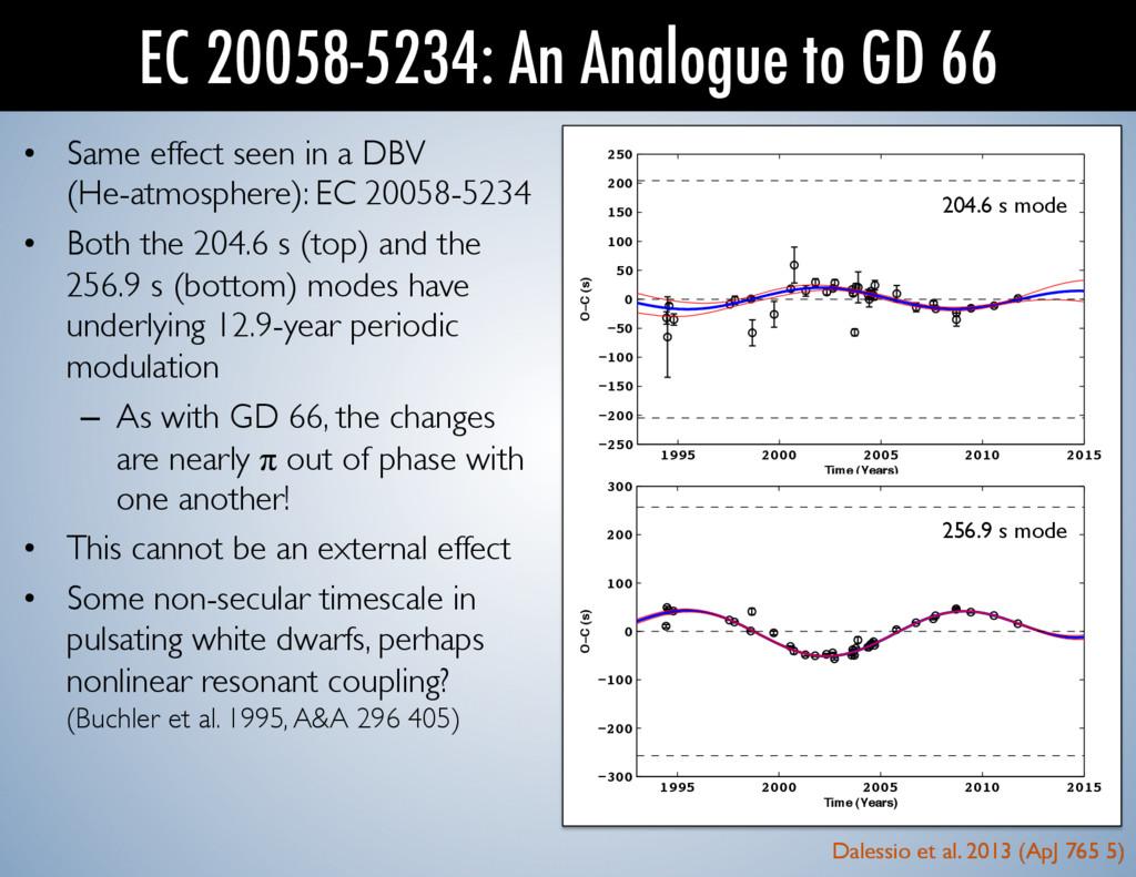 • Same effect seen in a DBV