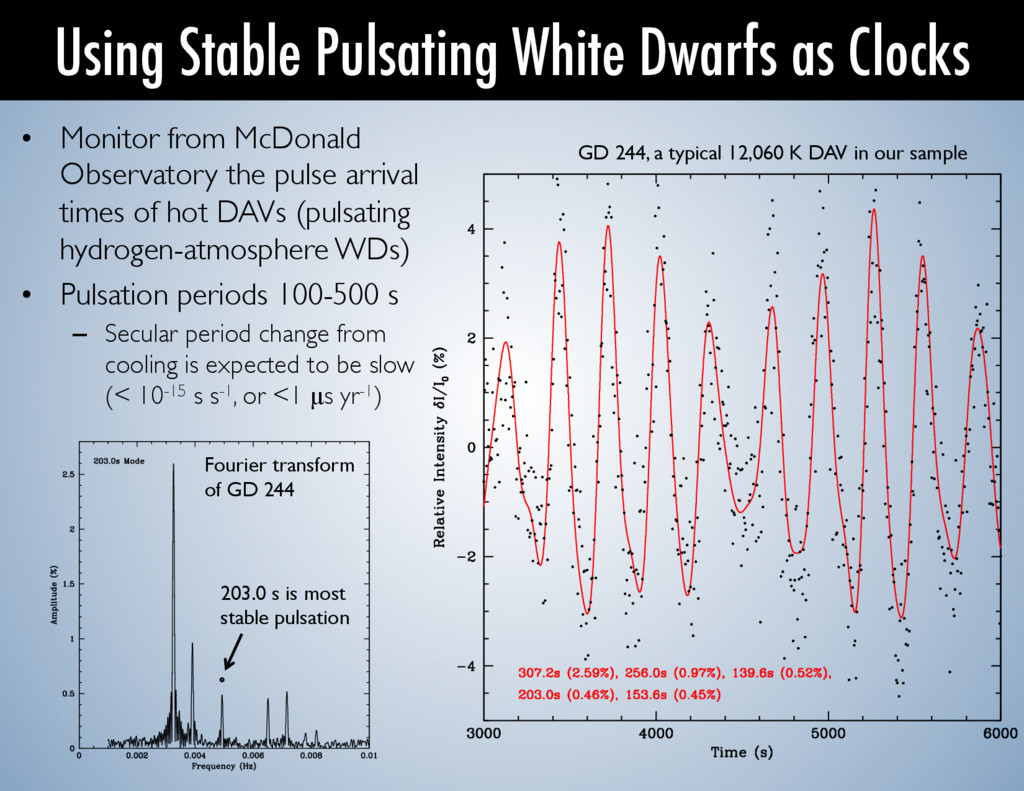 • Monitor from McDonald Observatory the pulse ...